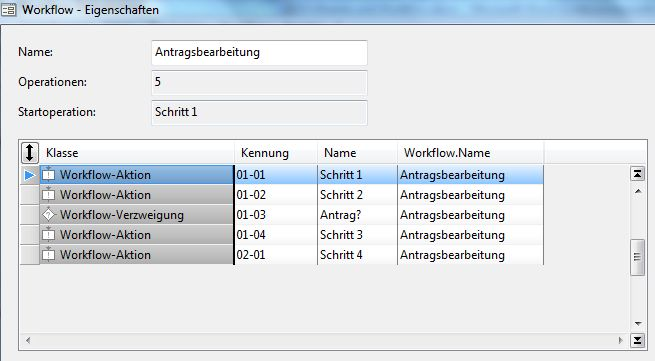 DOCUframe Workflow Listendarstellung