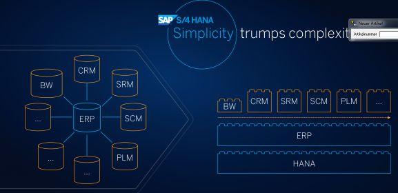 Konsolidierung in SAP S/4HANA